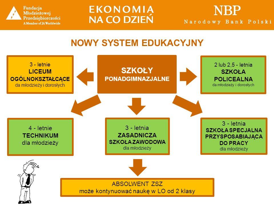 NOWY SYSTEM EDUKACYJNY