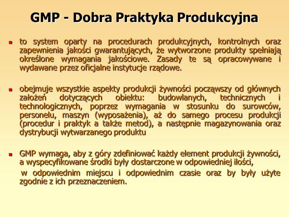 GMP - Dobra Praktyka Produkcyjna