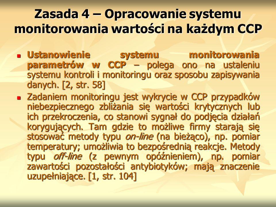 Zasada 4 – Opracowanie systemu monitorowania wartości na każdym CCP