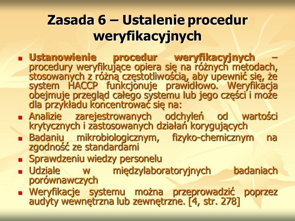 Zasada 6 – Ustalenie procedur weryfikacyjnych