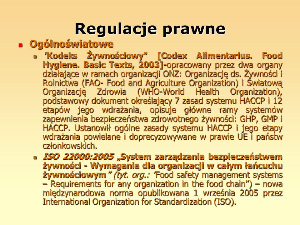 Regulacje prawne Ogólnoświatowe
