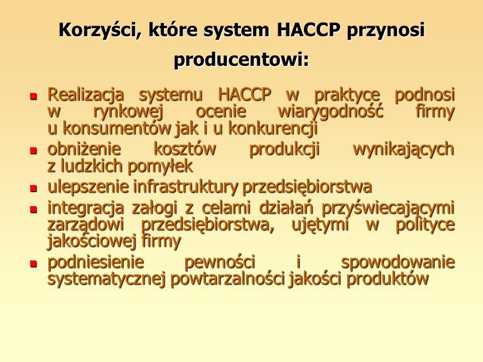 Korzyści, które system HACCP przynosi producentowi: