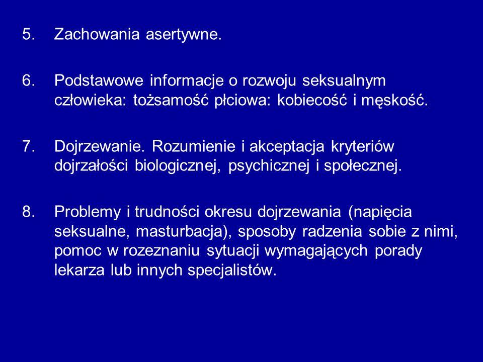 Zachowania asertywne. Podstawowe informacje o rozwoju seksualnym człowieka: tożsamość płciowa: kobiecość i męskość.