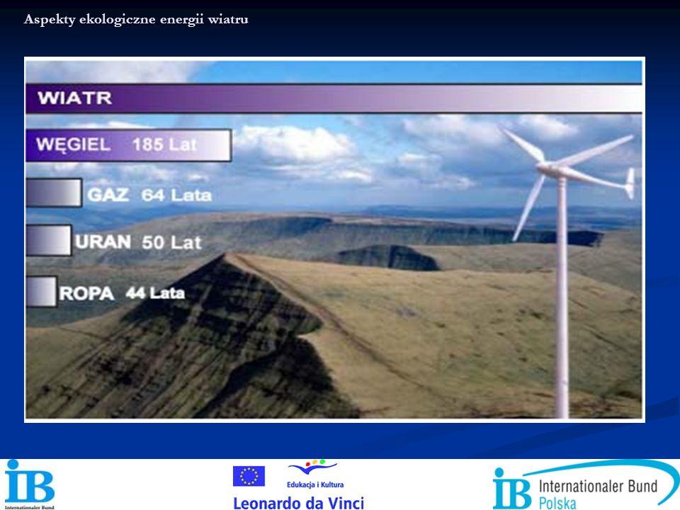 Aspekty ekologiczne energii wiatru