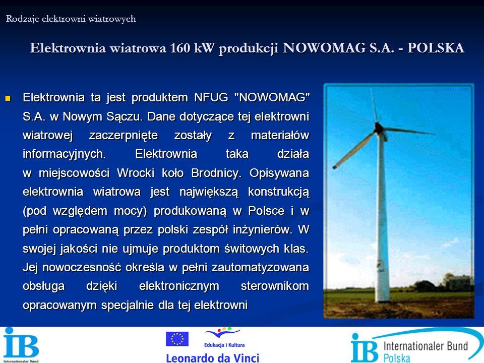 Elektrownia wiatrowa 160 kW produkcji NOWOMAG S.A. - POLSKA