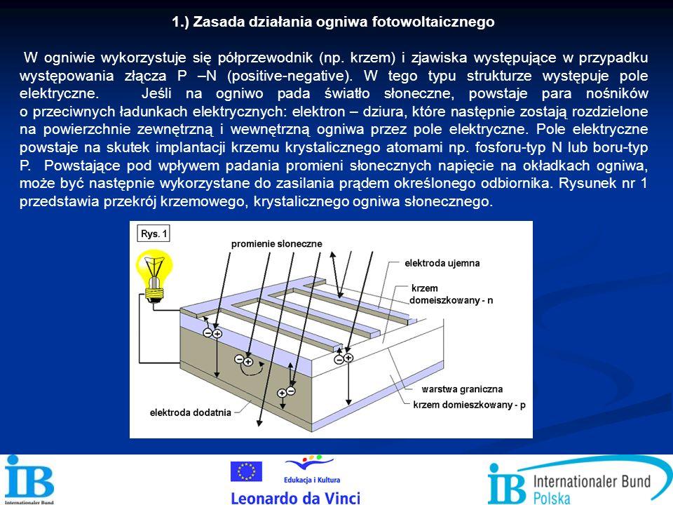 1.) Zasada działania ogniwa fotowoltaicznego