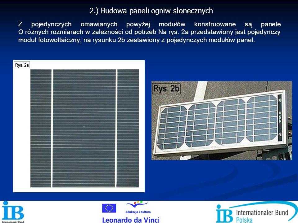 2.) Budowa paneli ogniw słonecznych