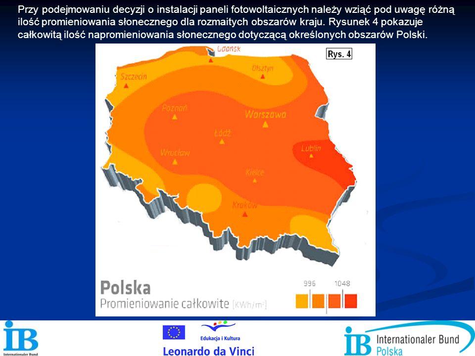 Przy podejmowaniu decyzji o instalacji paneli fotowoltaicznych należy wziąć pod uwagę różną ilość promieniowania słonecznego dla rozmaitych obszarów kraju.