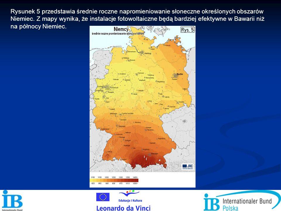 Rysunek 5 przedstawia średnie roczne napromieniowanie słoneczne określonych obszarów Niemiec.