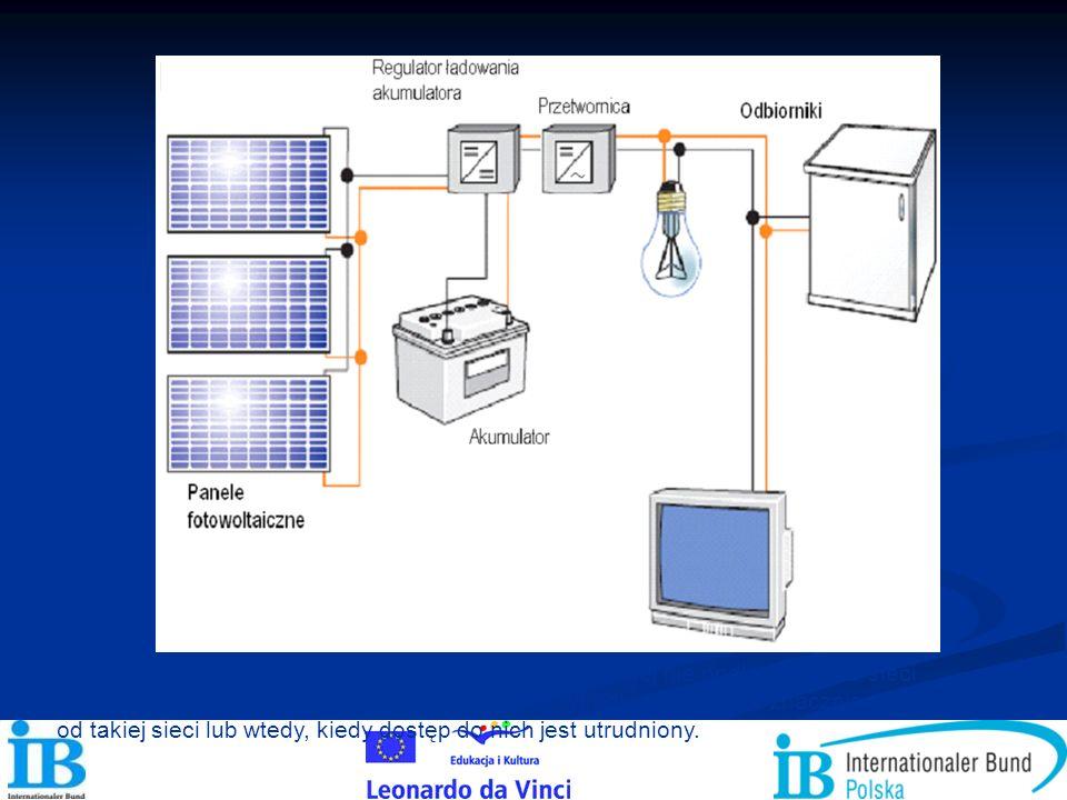 Rysunek 8 przedstawia schemat instalacji fotowoltaicznej nie podłączanej do sieci energetycznej.