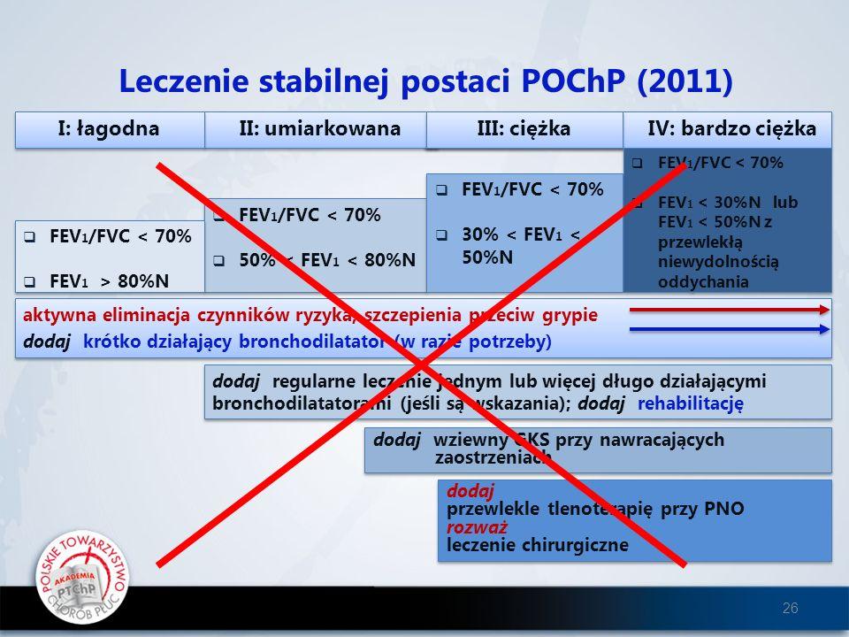 Leczenie stabilnej postaci POChP (2011)