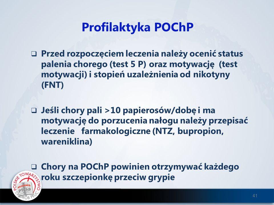 Profilaktyka POChP