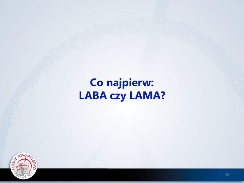 Co najpierw: LABA czy LAMA