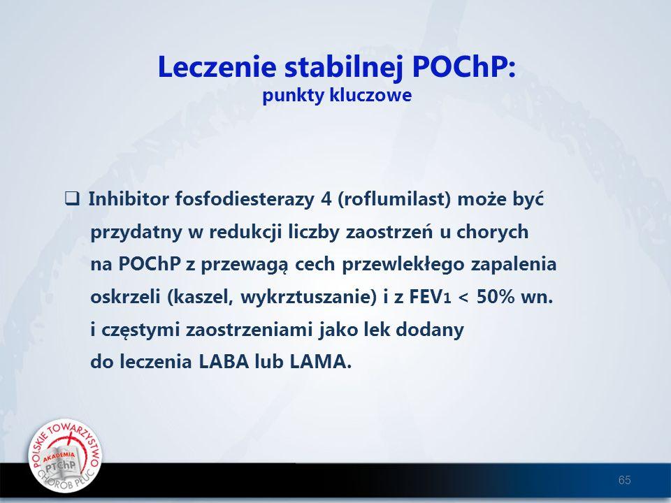 Leczenie stabilnej POChP: