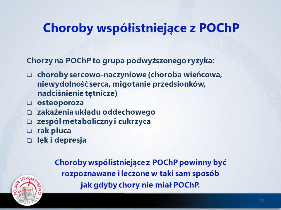 Choroby współistniejące z POChP