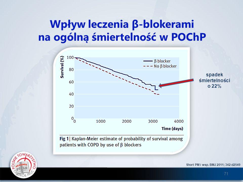 Wpływ leczenia β-blokerami na ogólną śmiertelność w POChP