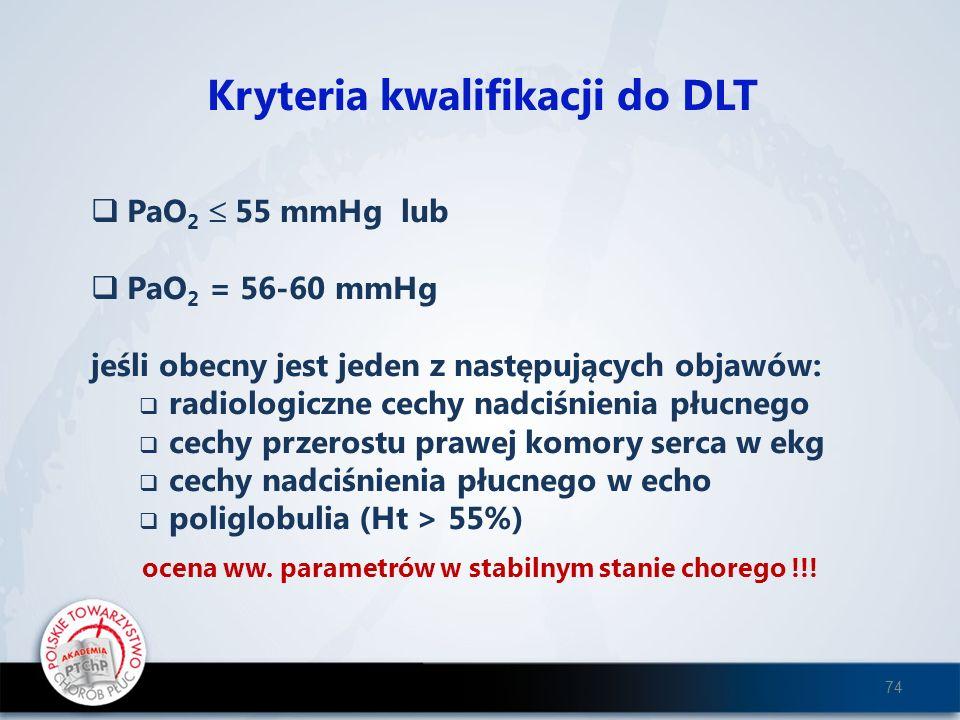 Kryteria kwalifikacji do DLT
