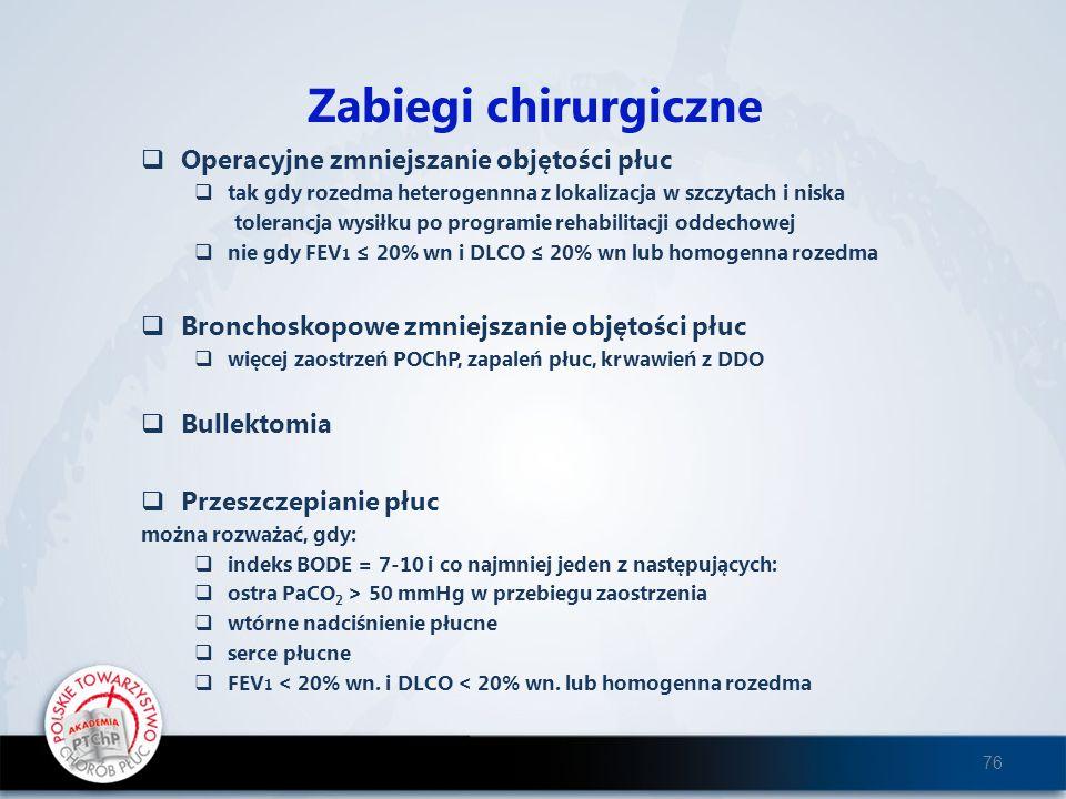 Zabiegi chirurgiczne Operacyjne zmniejszanie objętości płuc
