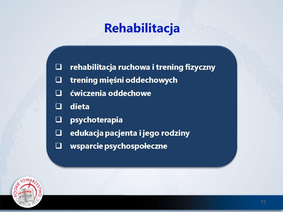 Rehabilitacja rehabilitacja ruchowa i trening fizyczny