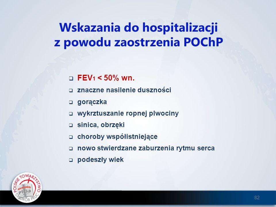 Wskazania do hospitalizacji z powodu zaostrzenia POChP