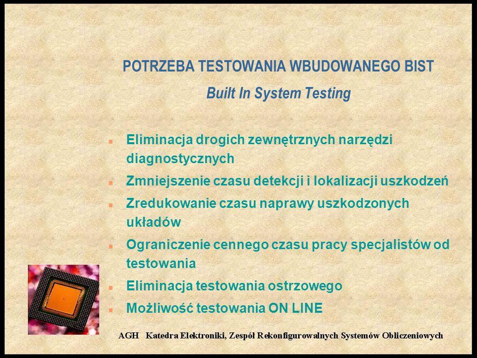 POTRZEBA TESTOWANIA WBUDOWANEGO BIST Built In System Testing