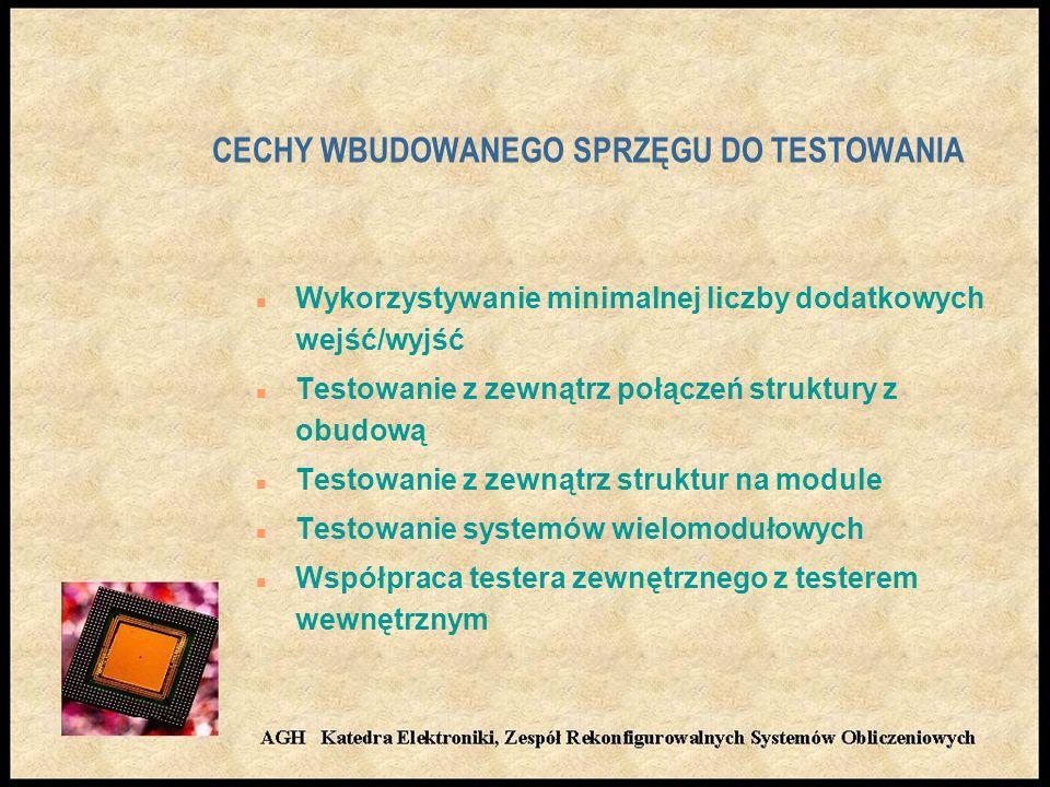 CECHY WBUDOWANEGO SPRZĘGU DO TESTOWANIA