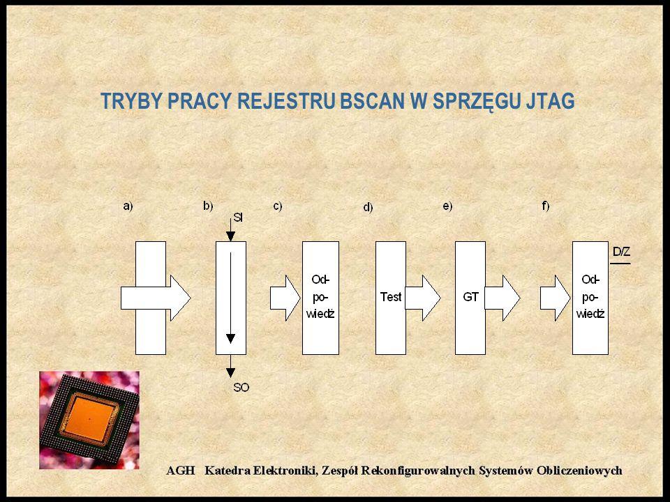 TRYBY PRACY REJESTRU BSCAN W SPRZĘGU JTAG