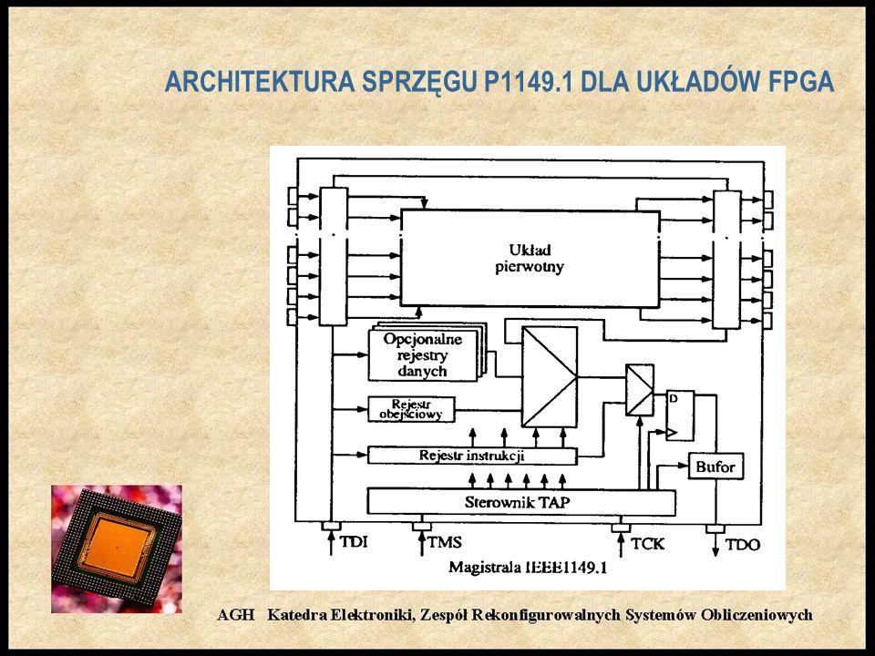 ARCHITEKTURA SPRZĘGU P1149.1 DLA UKŁADÓW FPGA