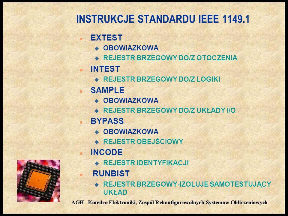 INSTRUKCJE STANDARDU IEEE 1149.1