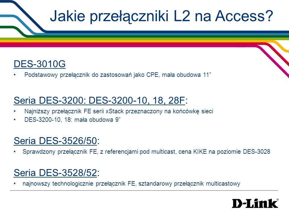 Jakie przełączniki L2 na Access