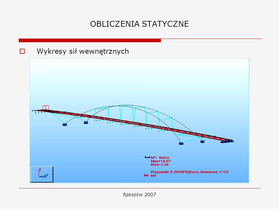 OBLICZENIA STATYCZNE Wykresy sił wewnętrznych Rzeszów 2007 Element