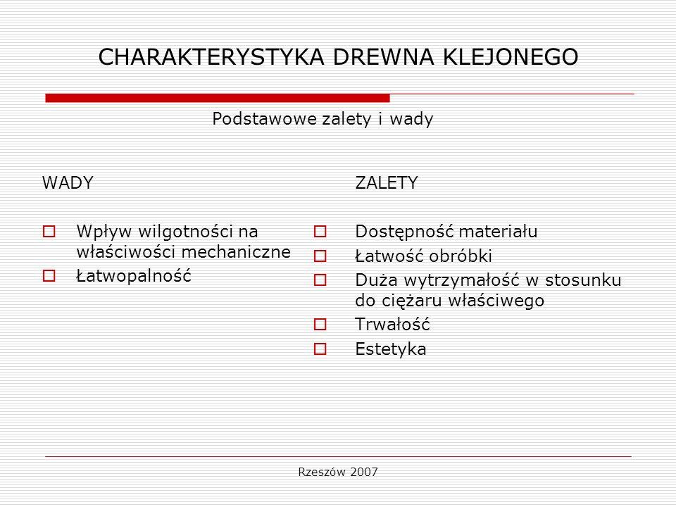 CHARAKTERYSTYKA DREWNA KLEJONEGO