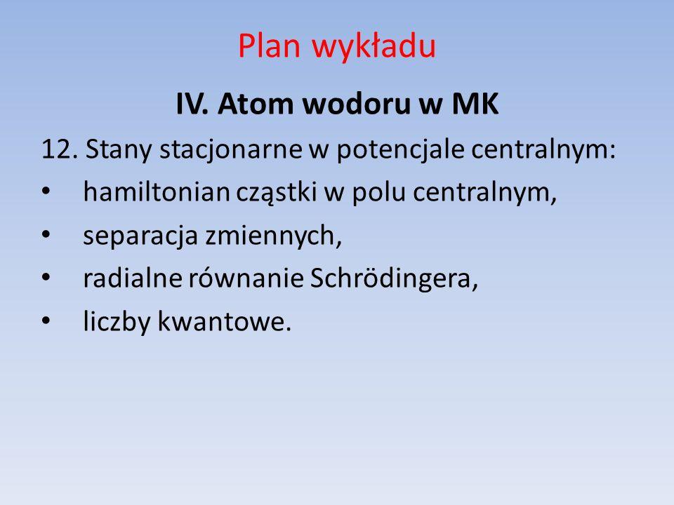 Plan wykładu IV. Atom wodoru w MK