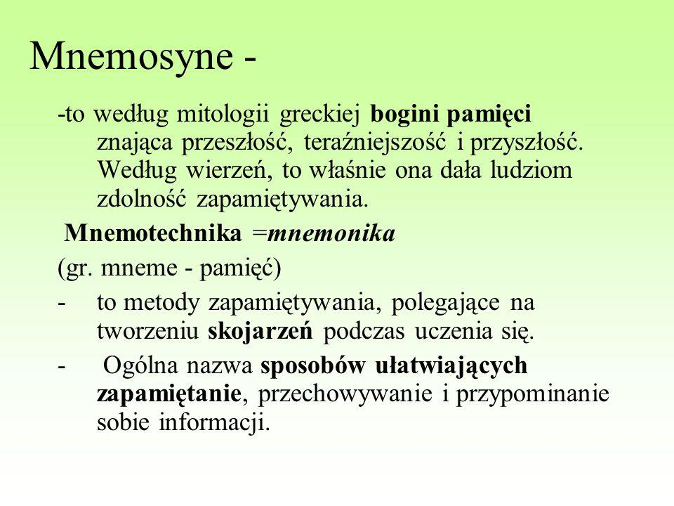 Mnemosyne -