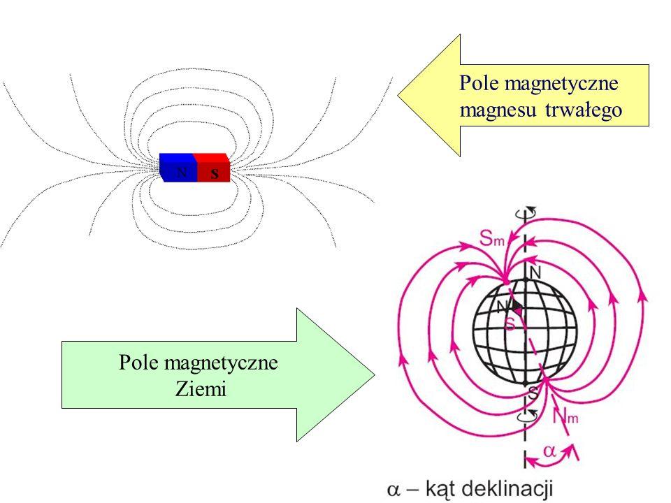 Pole magnetyczne magnesu trwałego.
