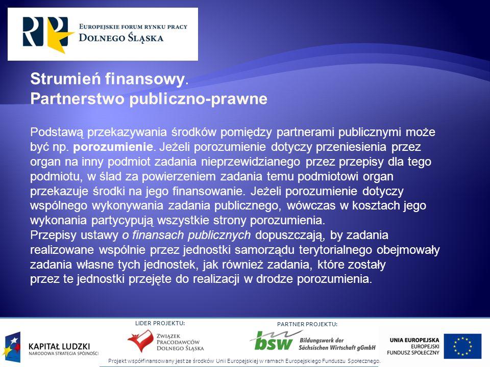Partnerstwo publiczno-prawne