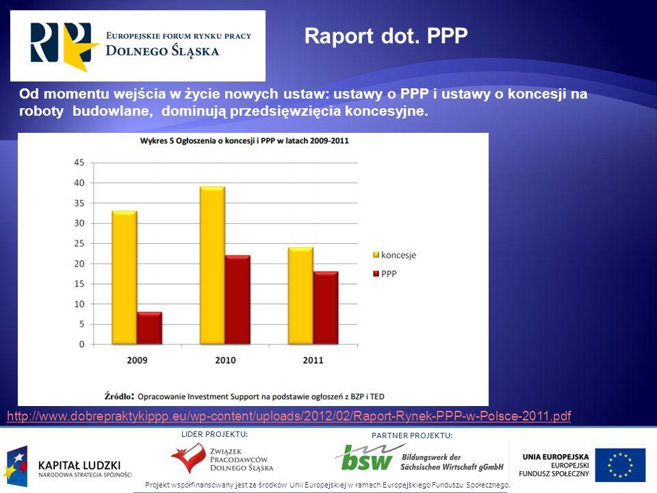 Raport dot. PPP Od momentu wejścia w życie nowych ustaw: ustawy o PPP i ustawy o koncesji na roboty budowlane, dominują przedsięwzięcia koncesyjne.
