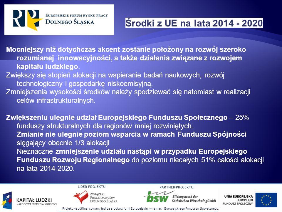 Środki z UE na lata 2014 - 2020