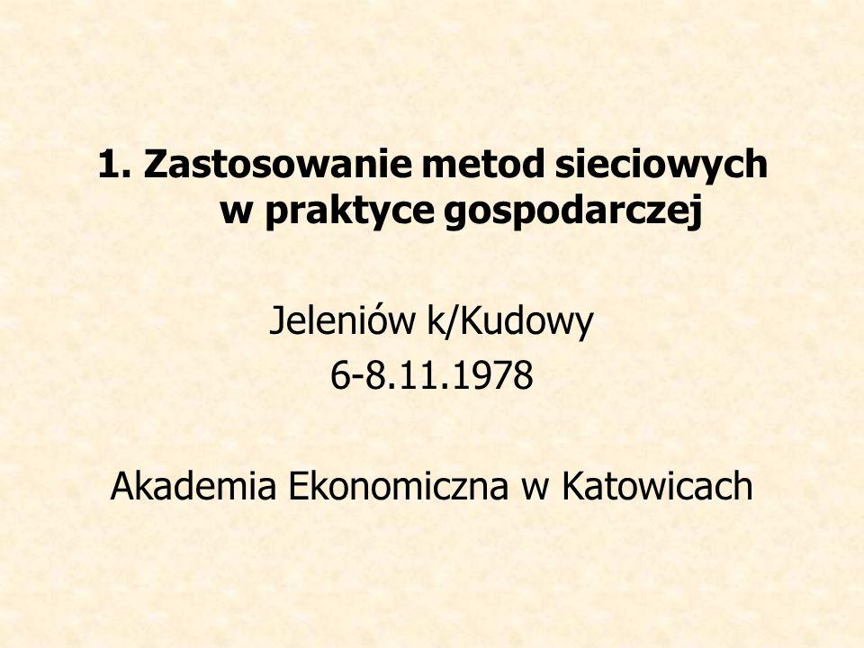 1. Zastosowanie metod sieciowych w praktyce gospodarczej