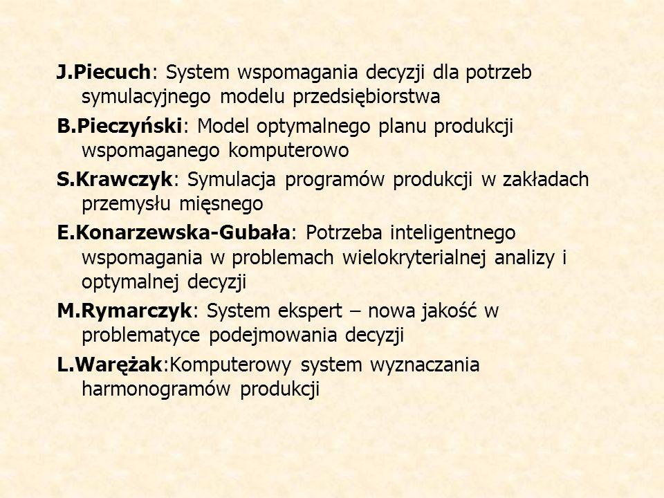 J.Piecuch: System wspomagania decyzji dla potrzeb symulacyjnego modelu przedsiębiorstwa B.Pieczyński: Model optymalnego planu produkcji wspomaganego komputerowo S.Krawczyk: Symulacja programów produkcji w zakładach przemysłu mięsnego E.Konarzewska-Gubała: Potrzeba inteligentnego wspomagania w problemach wielokryterialnej analizy i optymalnej decyzji M.Rymarczyk: System ekspert – nowa jakość w problematyce podejmowania decyzji L.Warężak:Komputerowy system wyznaczania harmonogramów produkcji