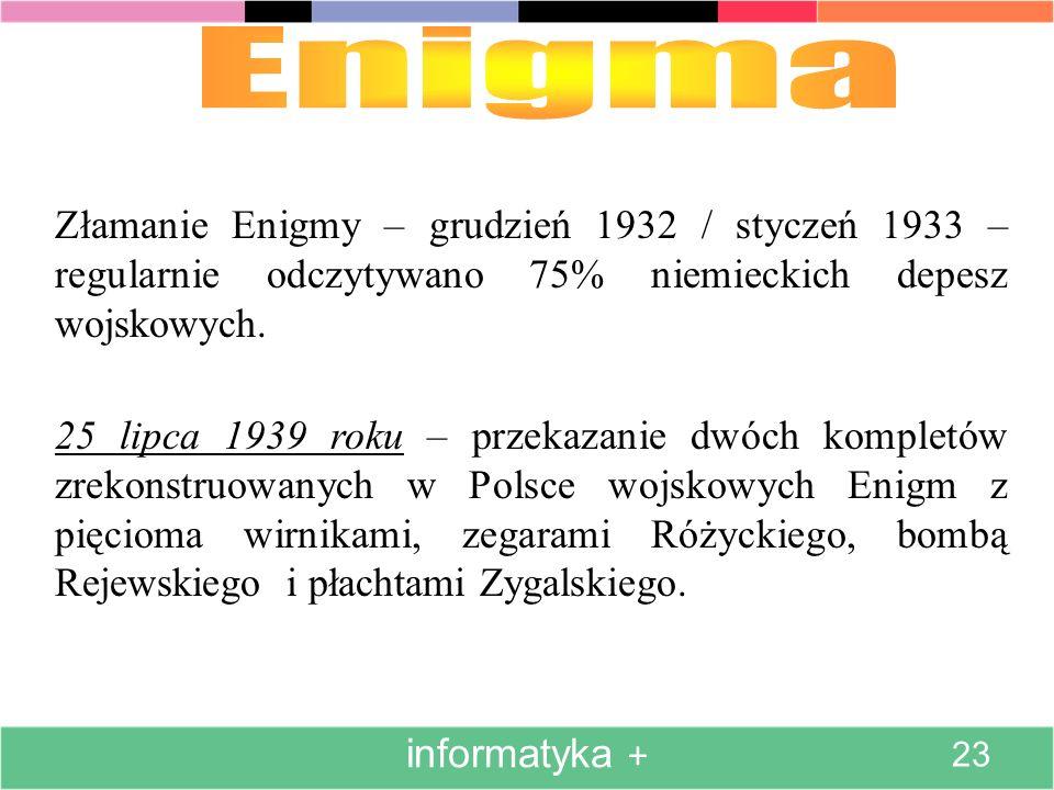 Enigma Złamanie Enigmy – grudzień 1932 / styczeń 1933 – regularnie odczytywano 75% niemieckich depesz wojskowych.