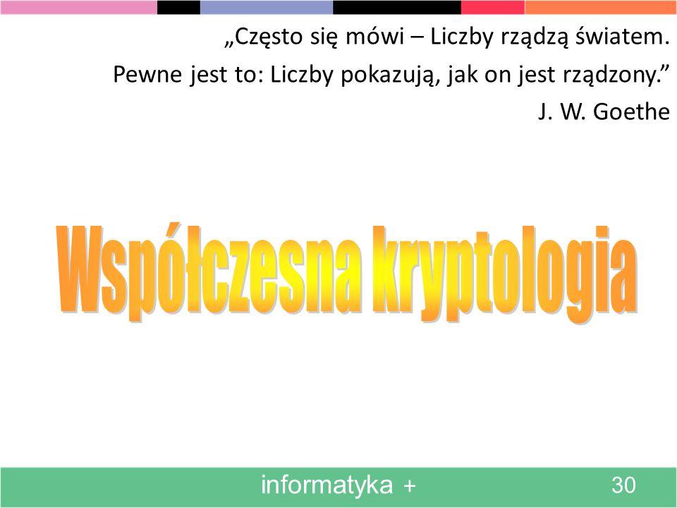 Współczesna kryptologia