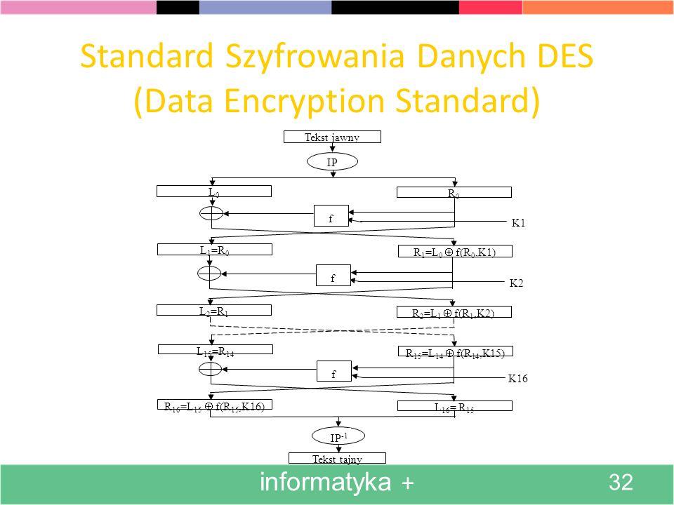 Standard Szyfrowania Danych DES (Data Encryption Standard)