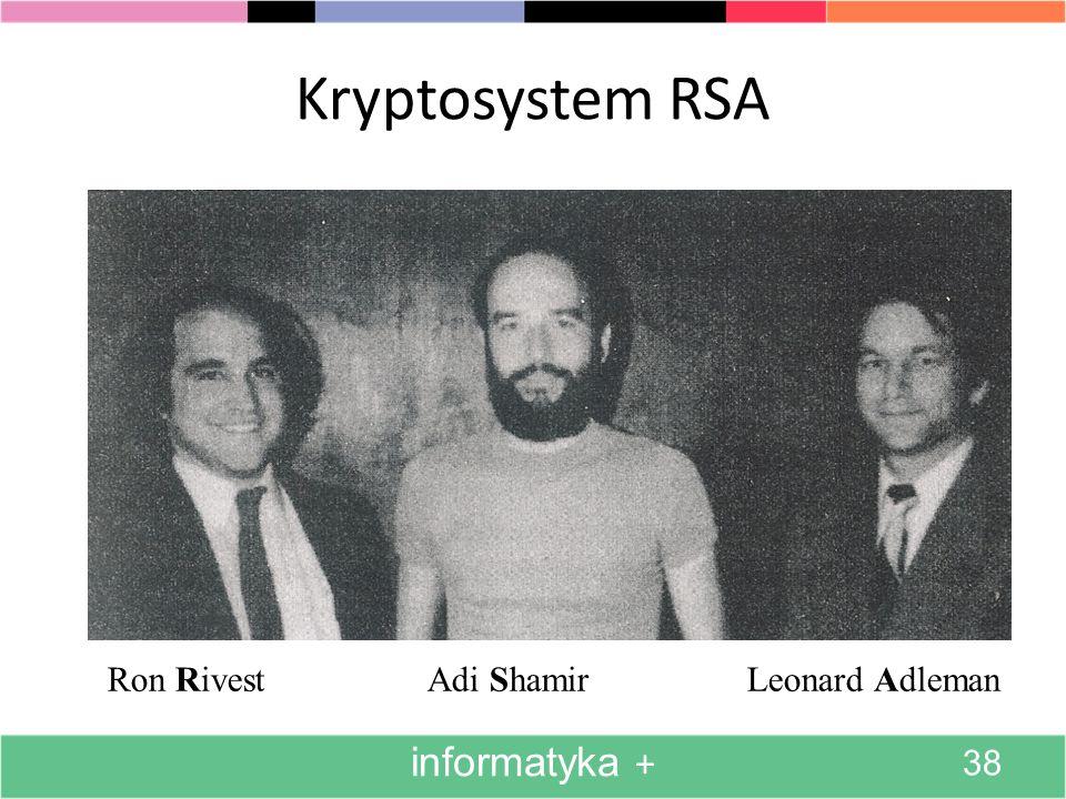 Kryptosystem RSA Ron Rivest Adi Shamir Leonard Adleman informatyka +