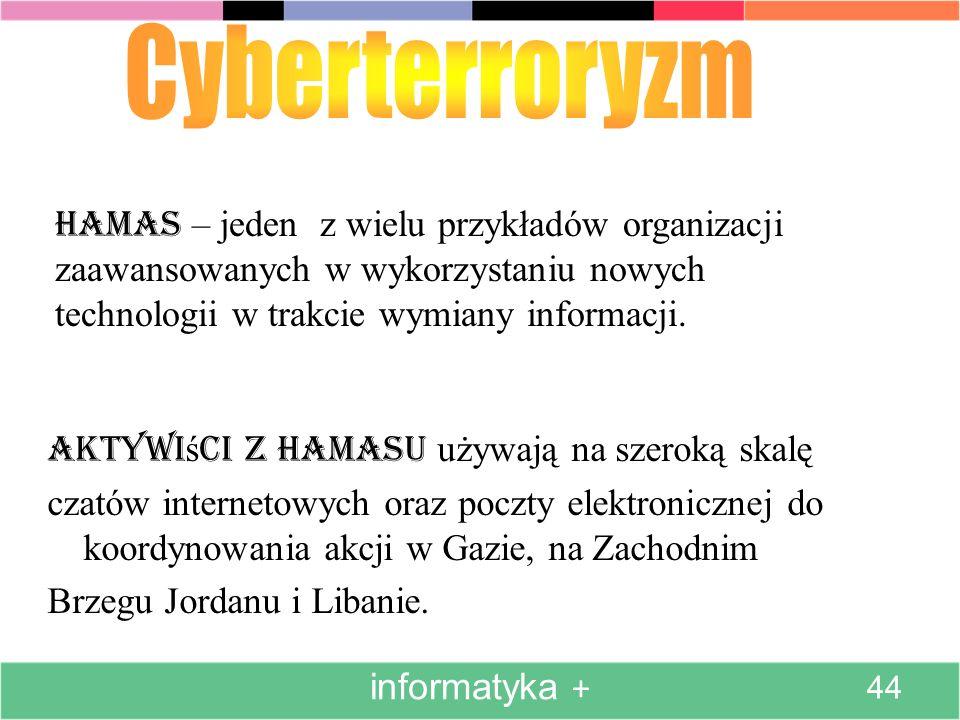 Cyberterroryzm Hamas – jeden z wielu przykładów organizacji