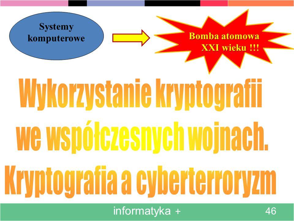 Wykorzystanie kryptografii we współczesnych wojnach.