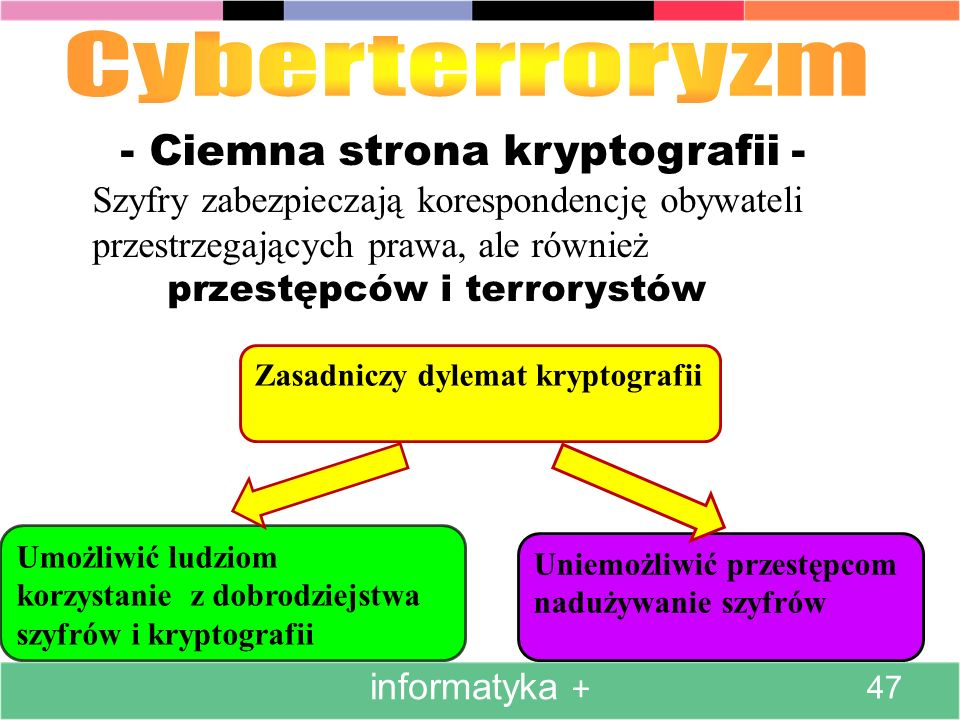 Cyberterroryzm - Ciemna strona kryptografii -