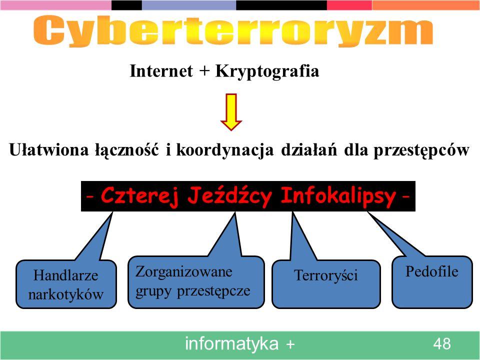 Cyberterroryzm - Czterej Jeźdźcy Infokalipsy - Internet + Kryptografia