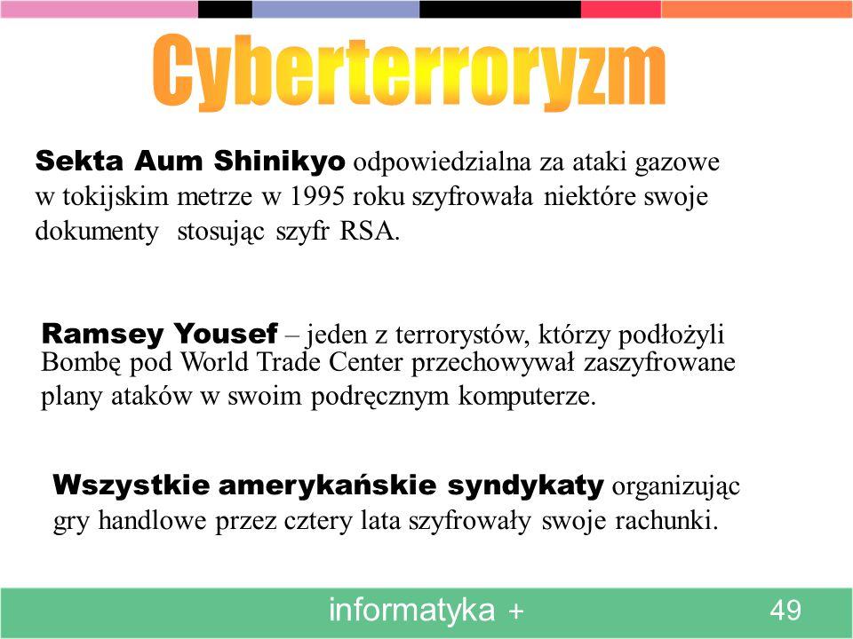 Cyberterroryzm informatyka +