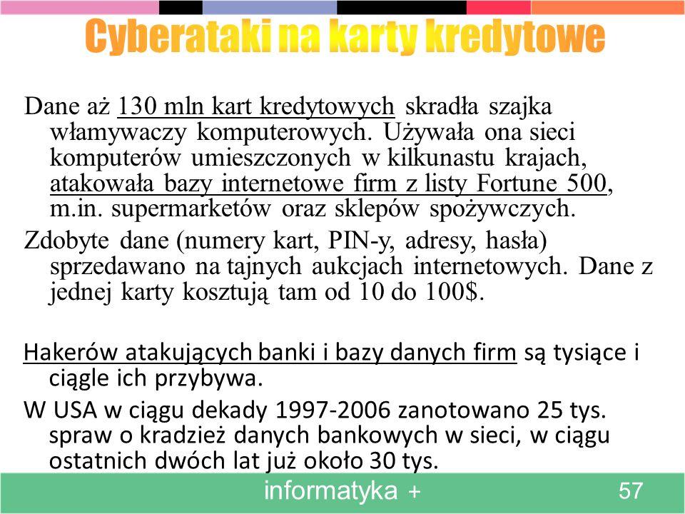Cyberataki na karty kredytowe